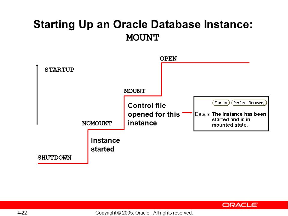 4-22 Copyright © 2005, Oracle. All rights reserved. Starting Up an Oracle Database Instance: MOUNT OPEN MOUNT NOMOUNT SHUTDOWN Control file opened for