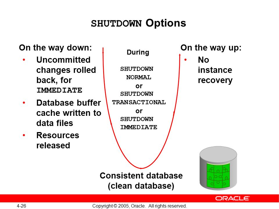 4-26 Copyright © 2005, Oracle. All rights reserved. SHUTDOWN Options During SHUTDOWN NORMAL or SHUTDOWN TRANSACTIONAL or SHUTDOWN IMMEDIATE Consistent