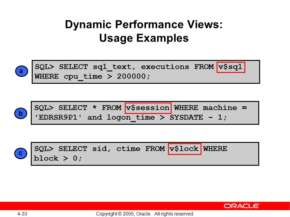 4-33 Copyright © 2005, Oracle. All rights reserved. Dynamic Performance Views: Usage Examples SQL> SELECT sql_text, executions FROM v$sql WHERE cpu_ti