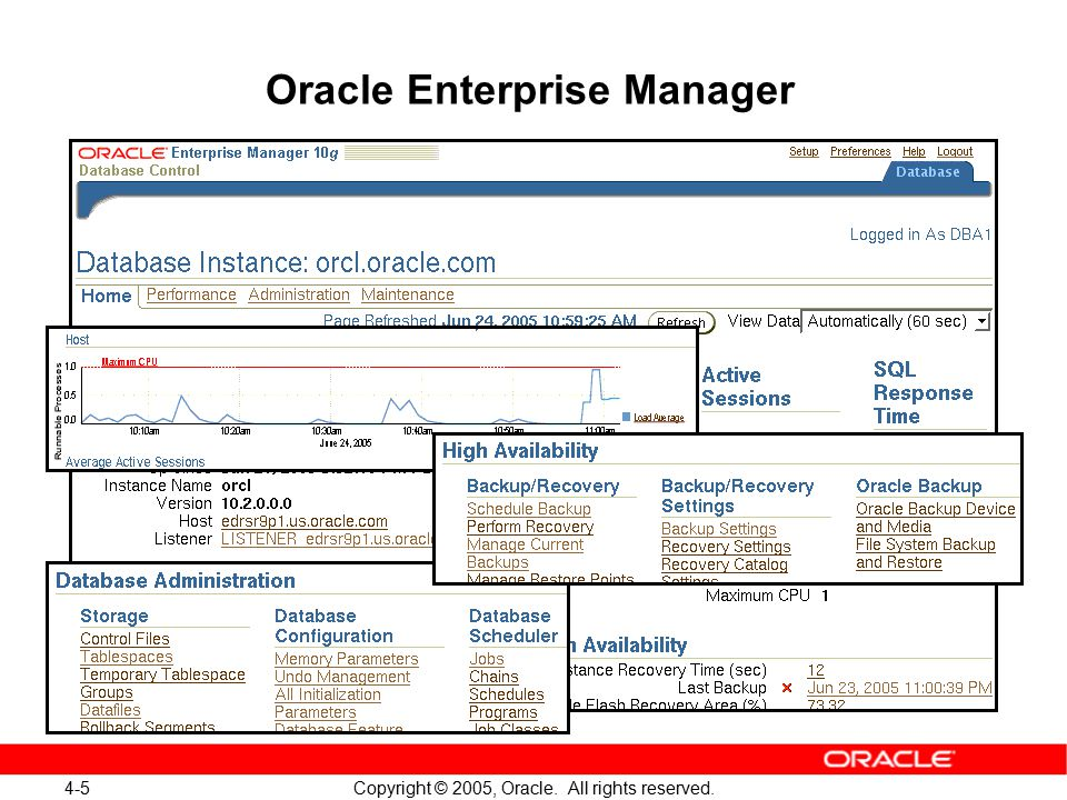 4-5 Copyright © 2005, Oracle. All rights reserved. Oracle Enterprise Manager