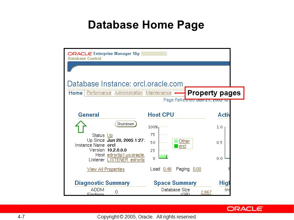 4-7 Copyright © 2005, Oracle. All rights reserved. Database Home Page Property pages