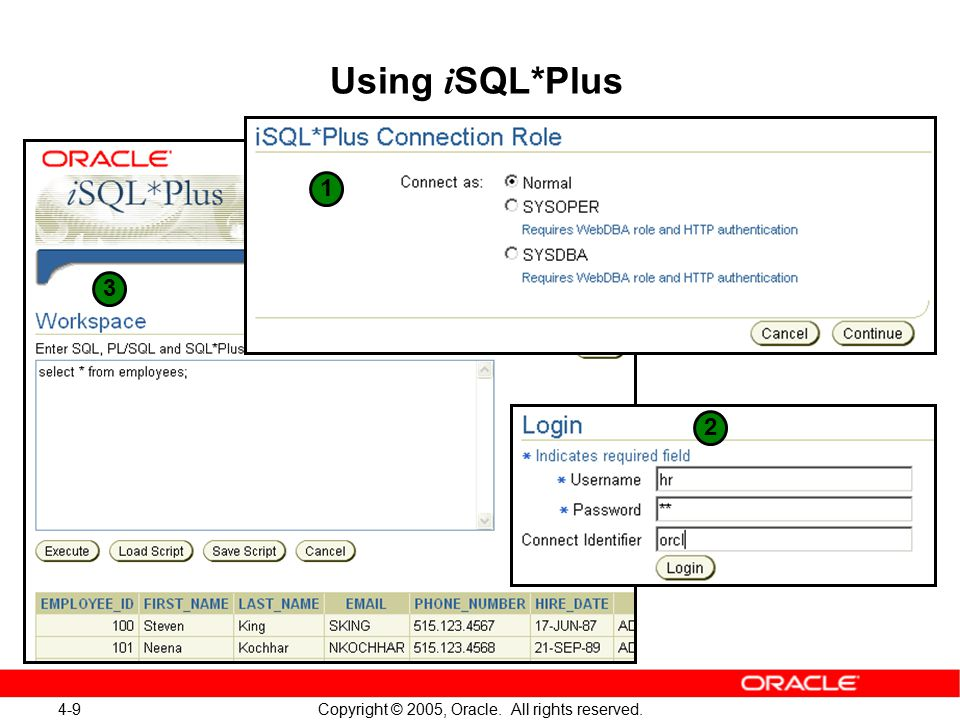 4-9 Copyright © 2005, Oracle. All rights reserved. Using i SQL*Plus 1 2 3