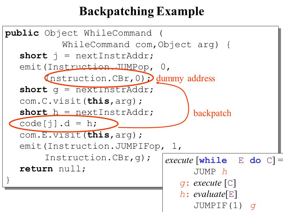 13 Backpatching Example public Object WhileCommand ( WhileCommand com,Object arg) { short j = nextInstrAddr; emit(Instruction.JUMPop, 0, Instruction.CBr,0); short g = nextInstrAddr; com.C.visit(this,arg); short h = nextInstrAddr; code[j].d = h; com.E.visit(this,arg); emit(Instruction.JUMPIFop, 1, Instruction.CBr,g); return null; } public Object WhileCommand ( WhileCommand com,Object arg) { short j = nextInstrAddr; emit(Instruction.JUMPop, 0, Instruction.CBr,0); short g = nextInstrAddr; com.C.visit(this,arg); short h = nextInstrAddr; code[j].d = h; com.E.visit(this,arg); emit(Instruction.JUMPIFop, 1, Instruction.CBr,g); return null; } execute [ while E do C ] = JUMP h g: execute [ C ] h: evaluate[ E ] JUMPIF(1) g dummy address backpatch
