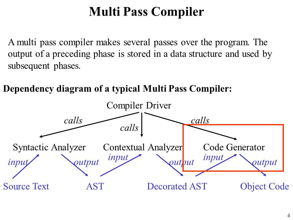 4 Multi Pass Compiler Compiler Driver Syntactic Analyzer calls Contextual AnalyzerCode Generator calls Dependency diagram of a typical Multi Pass Compiler: A multi pass compiler makes several passes over the program.