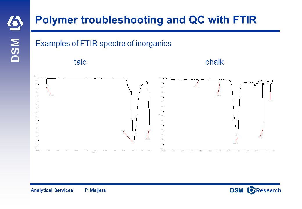 DSM Research Research Analytical Services P. Meijers Polymer troubleshooting and QC with FTIR Examples of FTIR spectra of inorganics talc chalk