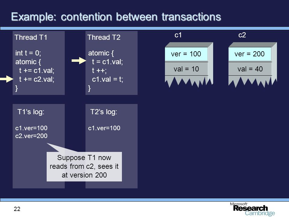 22 Example: contention between transactions atomic { t = c1.val; t ++; c1.val = t; } Thread T2 int t = 0; atomic { t += c1.val; t += c2.val; } Thread T1 c1.ver=100 c2.ver=200 T1's log: ver = 200 val = 40 c2 ver = 100 val = 10 c1 c1.ver=100 T2's log: Suppose T1 now reads from c2, sees it at version 200