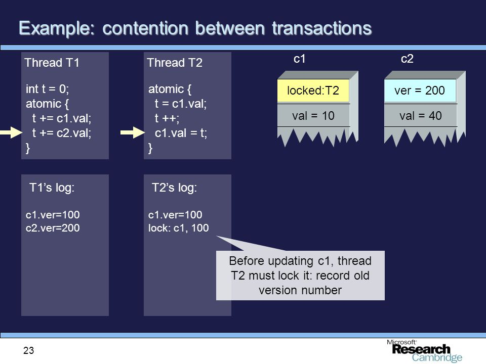 23 Example: contention between transactions atomic { t = c1.val; t ++; c1.val = t; } Thread T2 int t = 0; atomic { t += c1.val; t += c2.val; } Thread T1 c1.ver=100 c2.ver=200 T1's log: ver = 200 val = 40 c2 locked:T2 val = 10 c1 c1.ver=100 lock: c1, 100 T2's log: Before updating c1, thread T2 must lock it: record old version number