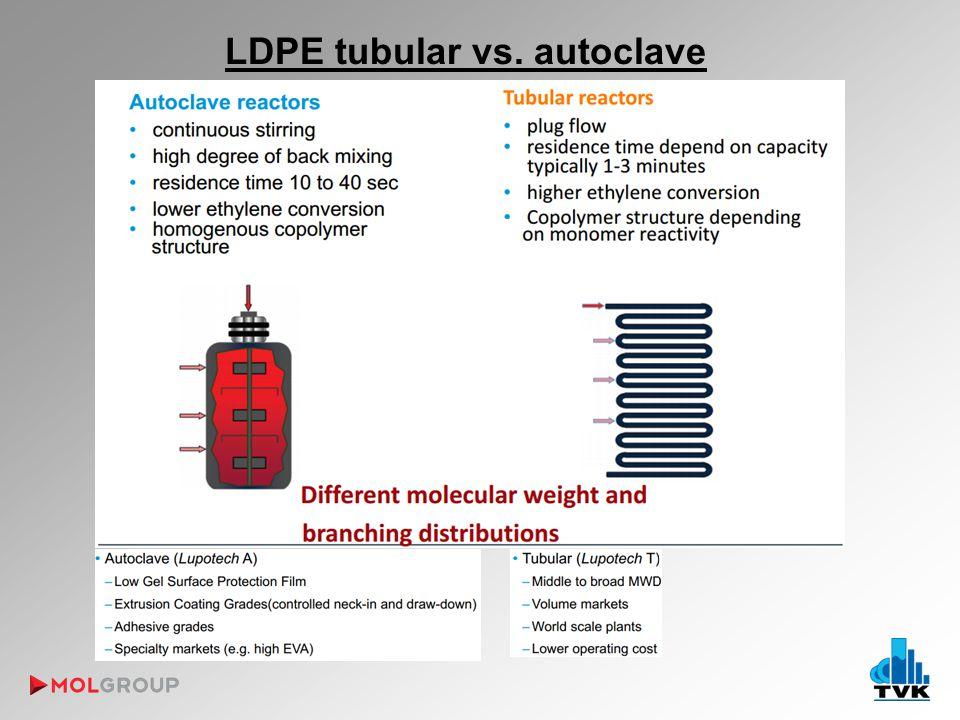 LDPE tubular vs. autoclave