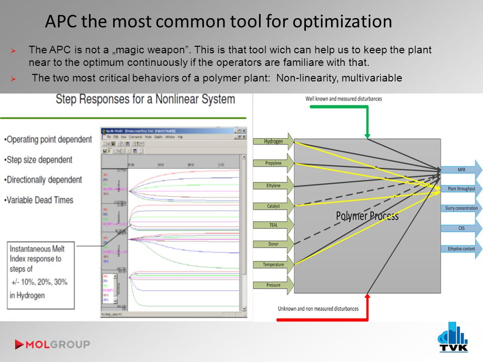 "APC the most common tool for optimization  The APC is not a ""magic weapon ."