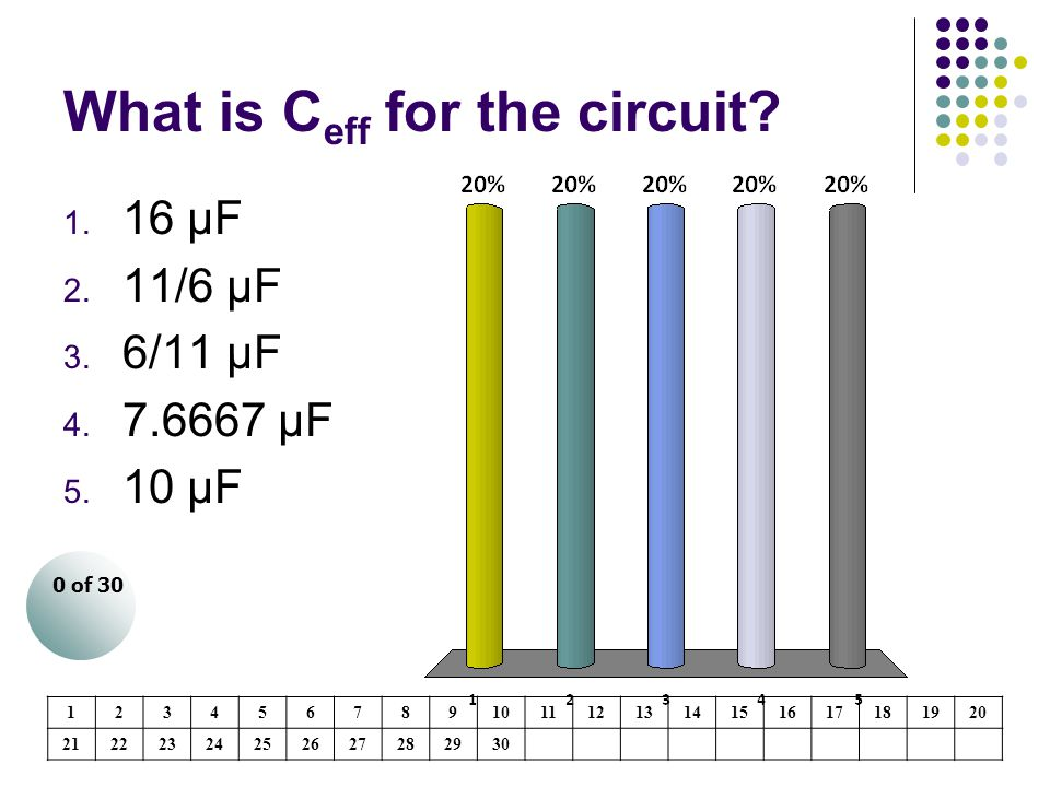What is C eff for the circuit.1. 16 μF 2. 11/6 μF 3.