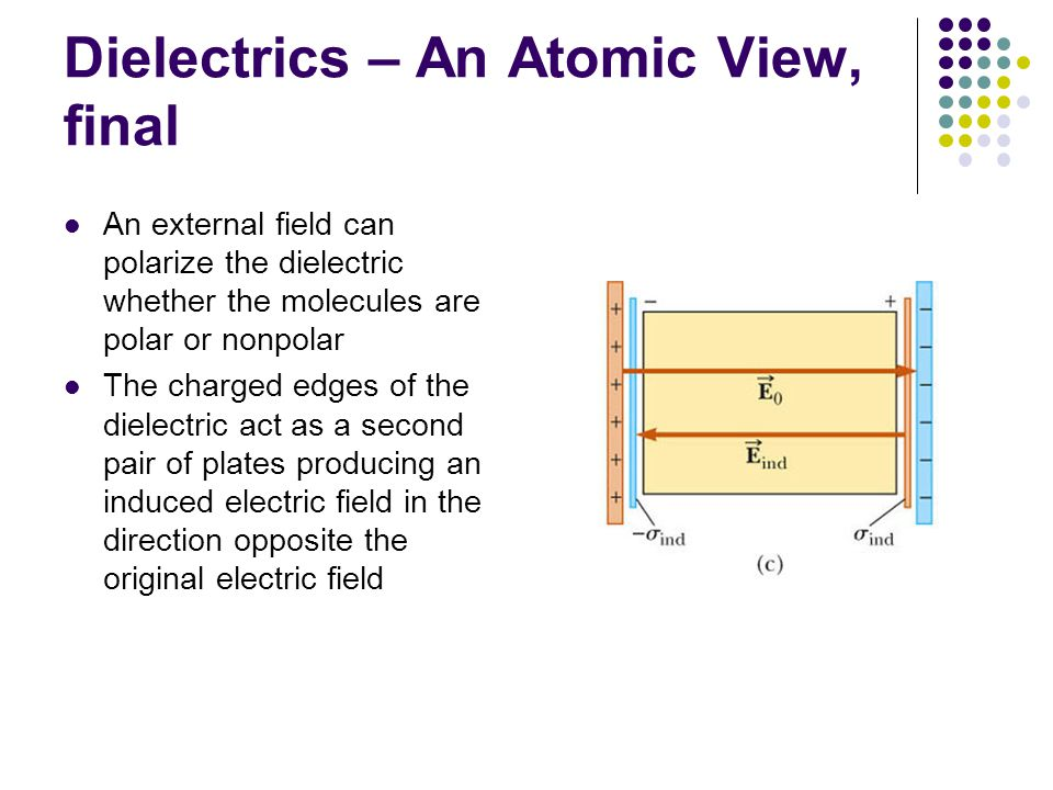 Dielectrics – An Atomic View, final An external field can polarize the dielectric whether the molecules are polar or nonpolar The charged edges of the dielectric act as a second pair of plates producing an induced electric field in the direction opposite the original electric field