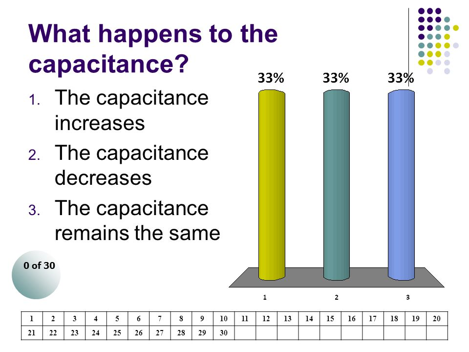 What happens to the capacitance.1. The capacitance increases 2.