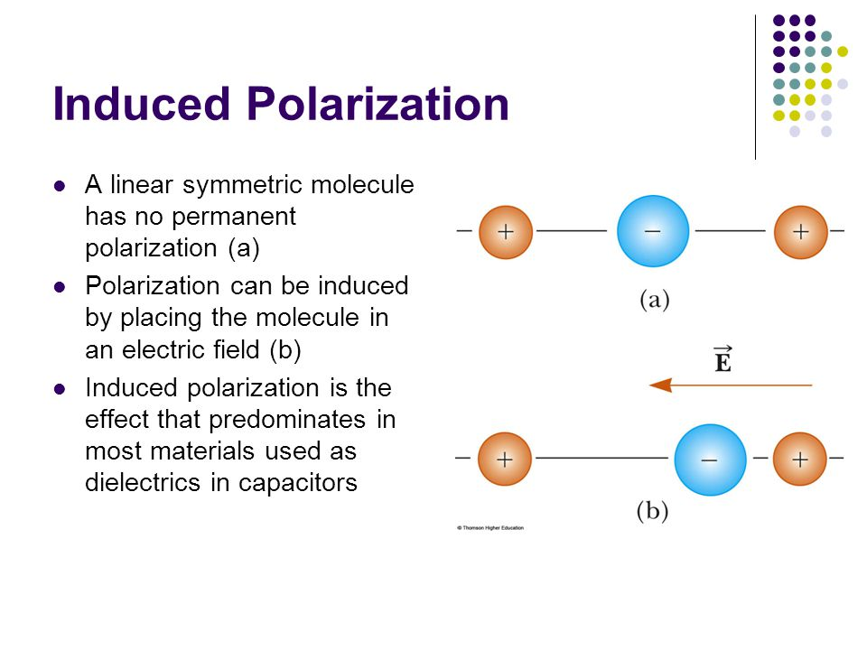Induced Polarization A linear symmetric molecule has no permanent polarization (a) Polarization can be induced by placing the molecule in an electric field (b) Induced polarization is the effect that predominates in most materials used as dielectrics in capacitors