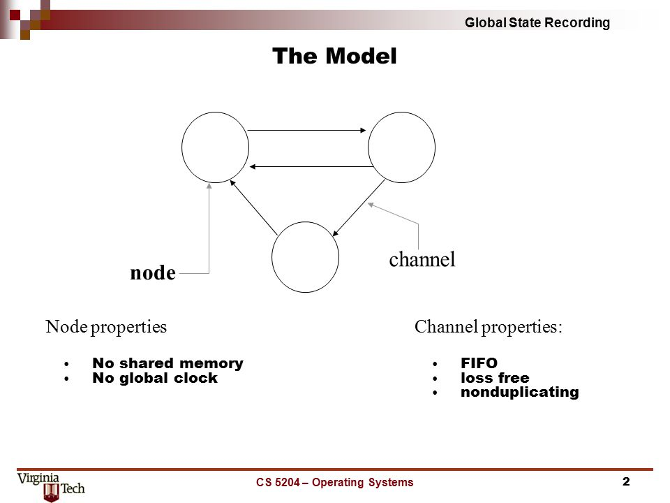 Global State Recording CS 5204 – Operating Systems13 Snapshot/State Recording Example (Step 5) 485 p 515 q r 500 c3 c4 c2 c1