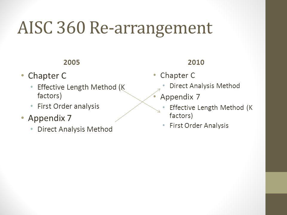AISC 360 Re-arrangement 2005 Chapter C Effective Length Method (K factors) First Order analysis Appendix 7 Direct Analysis Method 2010 Chapter C Direc