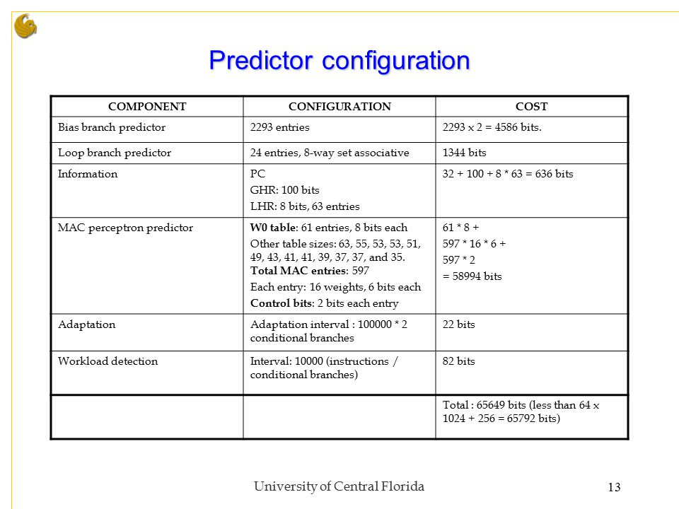 University of Central Florida13 Predictor configuration COMPONENTCONFIGURATIONCOST Bias branch predictor2293 entries2293 x 2 = 4586 bits.