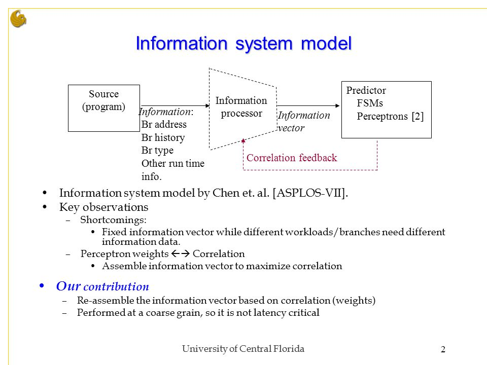 University of Central Florida2 Information system model Source (program) Information: Br address Br history Br type Other run time info.