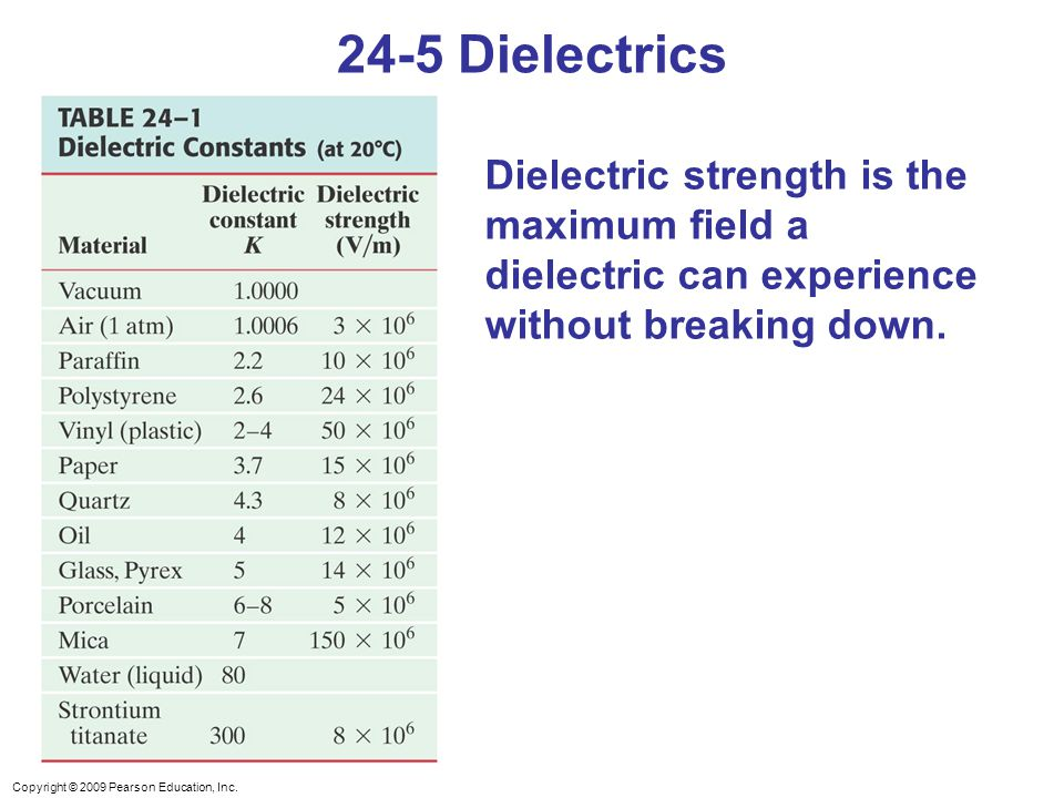 Copyright © 2009 Pearson Education, Inc. Dielectric strength is the maximum field a dielectric can experience without breaking down. 24-5 Dielectrics