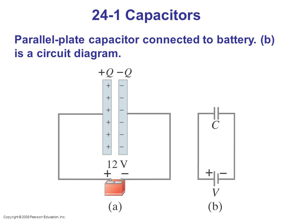 +Q+Q –Q–Q A parallel-plate capacitor initially has a voltage of 400 V and stays connected to the battery.