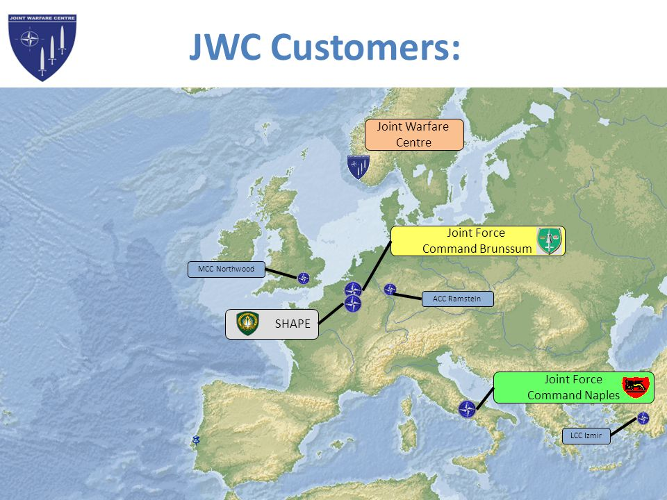 Joint Force Command Brunssum Joint Force Command Naples SHAPE MCC Northwood ACC Ramstein LCC Izmir JWC Customers: Joint Warfare Centre