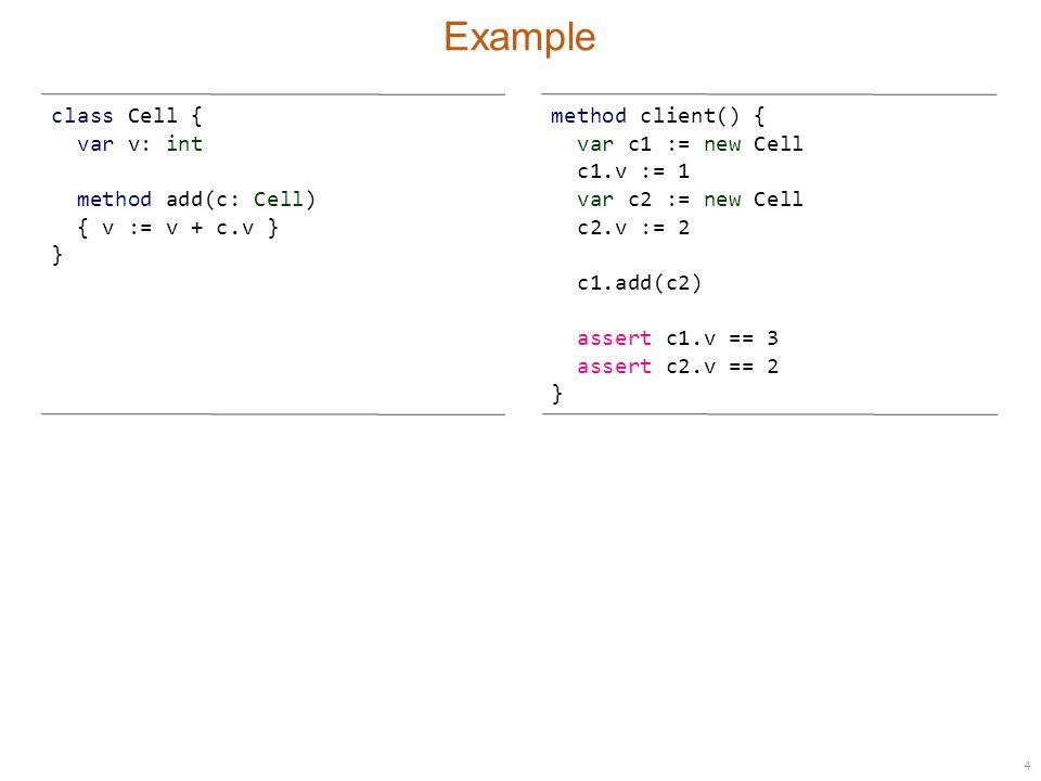 5 Modularity class Cell { var v: int method add(c: Cell) { v := v + c.v } } method client() { var c1 := new Cell c1.v := 1 var c2 := new Cell c2.v := 2 c1.add(c2) assert c1.v == 3 assert c2.v == 2 } ?
