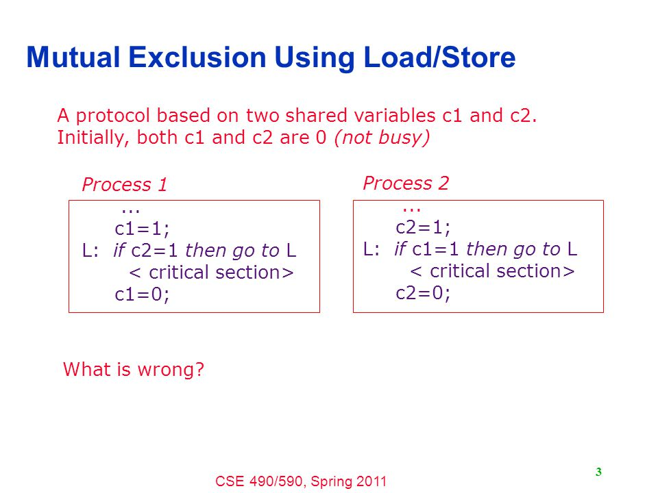 CSE 490/590, Spring 2011 3 Mutual Exclusion Using Load/Store A protocol based on two shared variables c1 and c2.