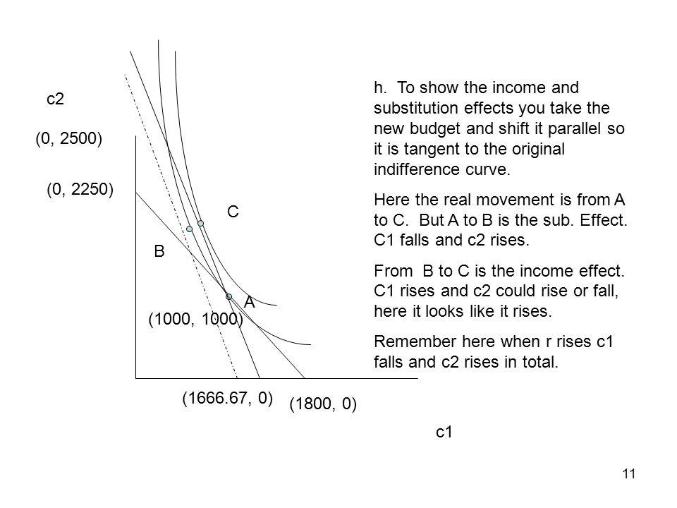 11 c1 c2 (0, 2250) (1800, 0) (1000, 1000) h.