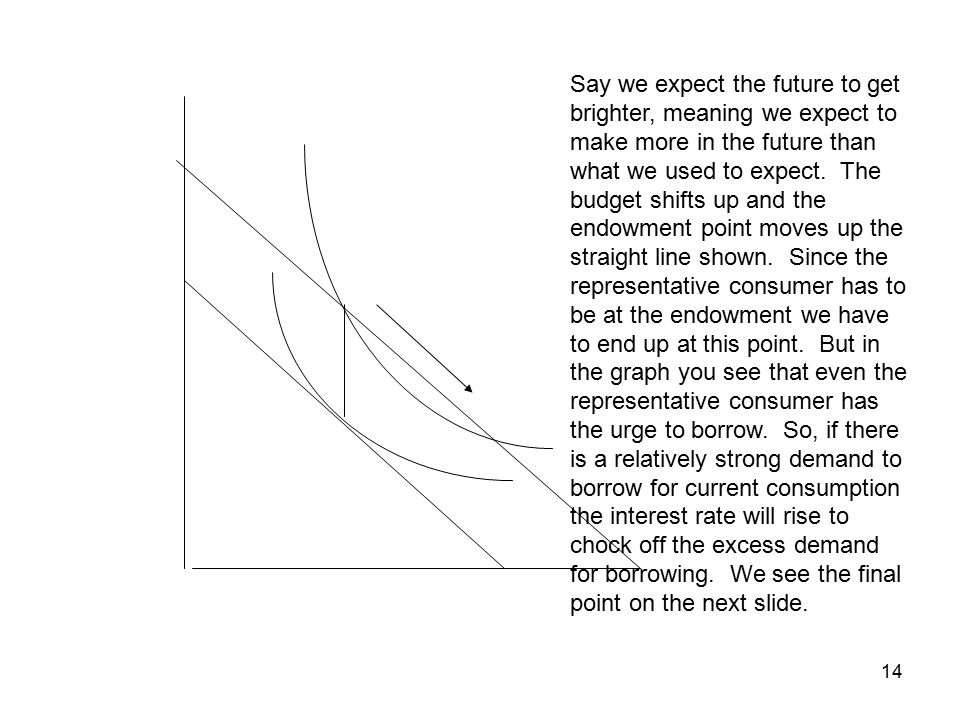 14 Say we expect the future to get brighter, meaning we expect to make more in the future than what we used to expect.