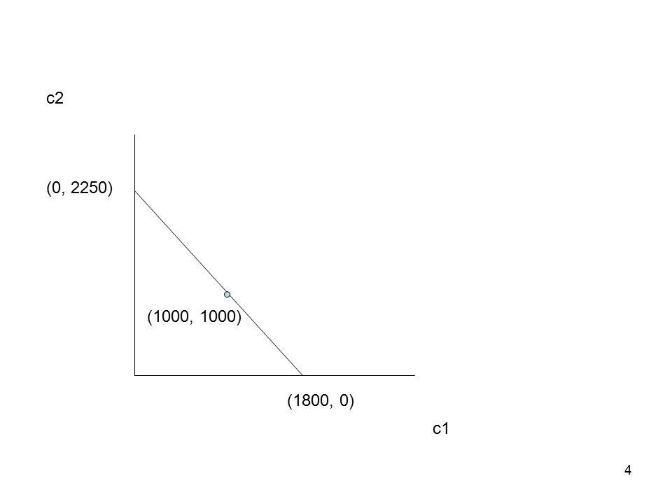 4 c1 c2 (0, 2250) (1800, 0) (1000, 1000)