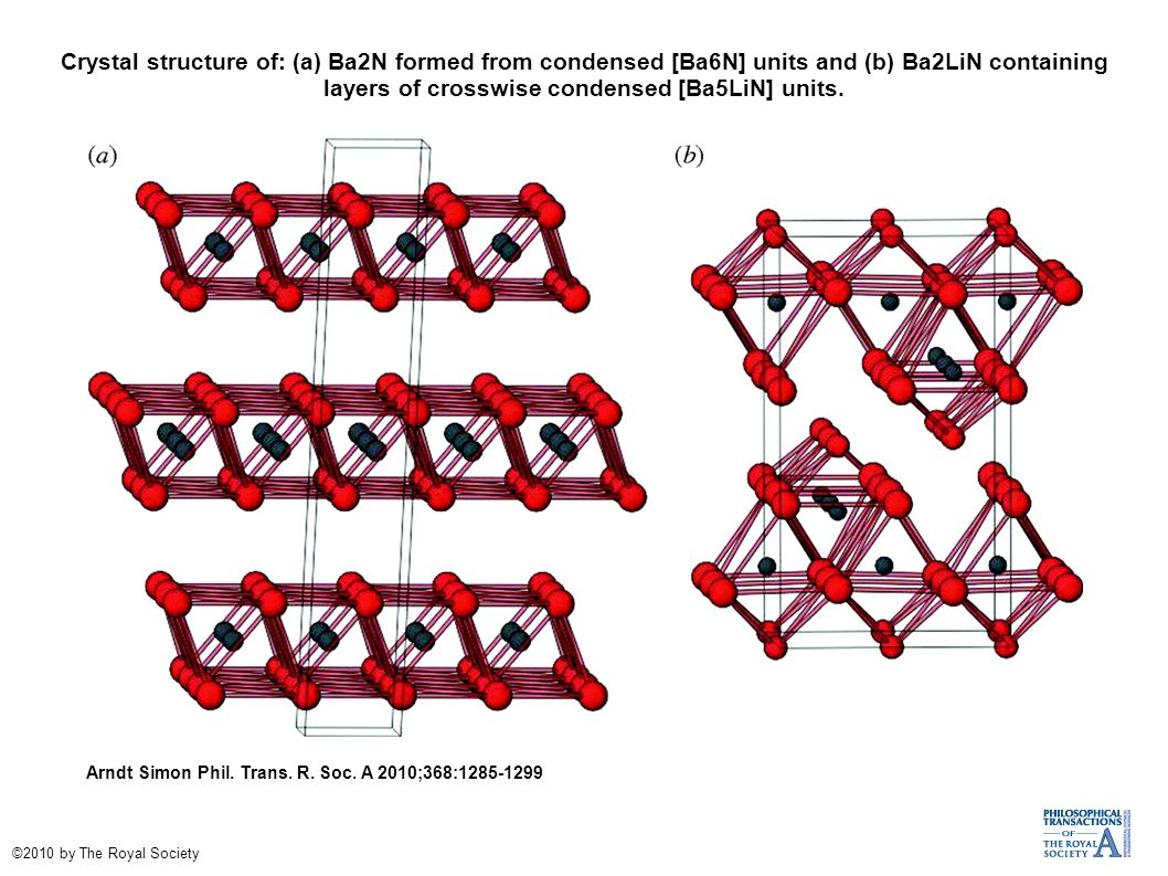Crystal structure of: (a) Ba2N formed from condensed [Ba6N] units and (b) Ba2LiN containing layers of crosswise condensed [Ba5LiN] units.