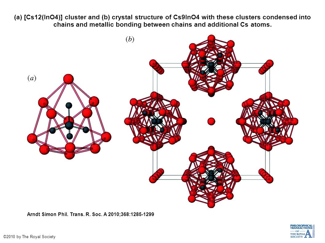 (a) [Cs12(InO4)] cluster and (b) crystal structure of Cs9InO4 with these clusters condensed into chains and metallic bonding between chains and additional Cs atoms.