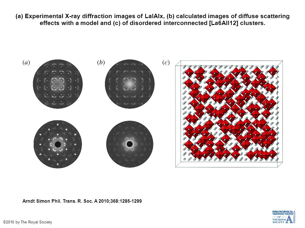 (a) Experimental X-ray diffraction images of LaIAlx, (b) calculated images of diffuse scattering effects with a model and (c) of disordered interconne
