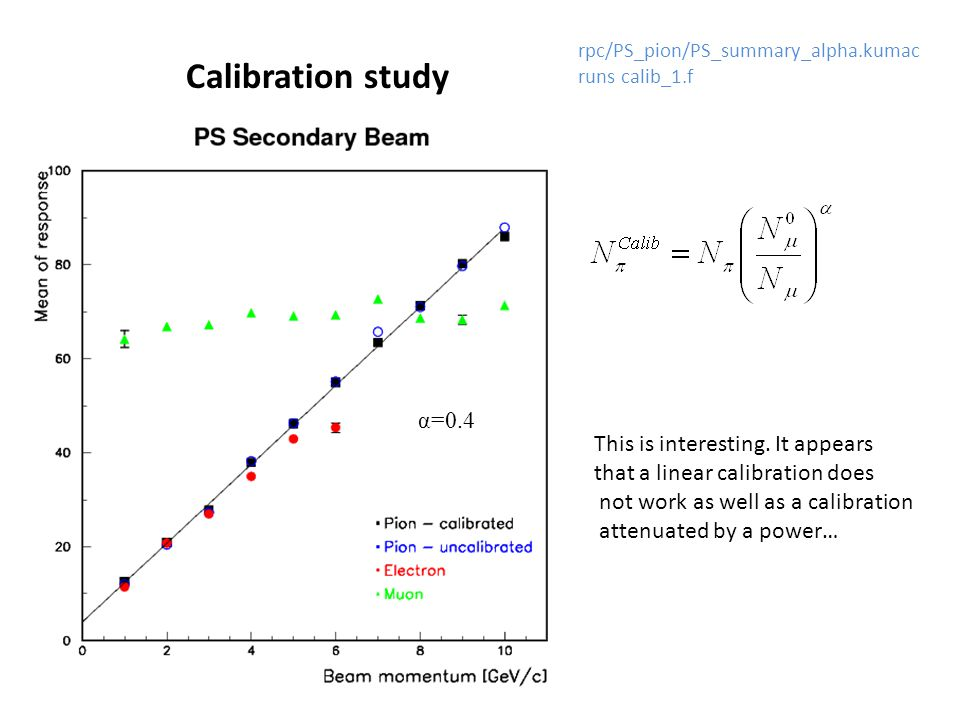 Calibration study α=0.4 This is interesting.