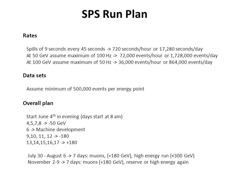 SPS Run Plan Rates Spills of 9 seconds every 45 seconds -> 720 seconds/hour or 17,280 seconds/day At 50 GeV assume maximum of 100 Hz -> 72,000 events/hour or 1,728,000 events/day At 100 GeV assume maximum of 50 Hz -> 36,000 events/hour or 864,000 events/day Data sets Assume minimum of 500,000 events per energy point Overall plan Start June 4 th in evening (days start at 8 am) 4,5,7,8 -> -50 GeV 6 -> Machine development 9,10, 11, 12 -> -180 13,14,15,16,17 -> +180 July 30 - August 6 -> 7 days: muons, (+180 GeV), high energy run (<300 GeV) November 2-9 -> 7 days: muons (+180 GeV), reserve or high energy again