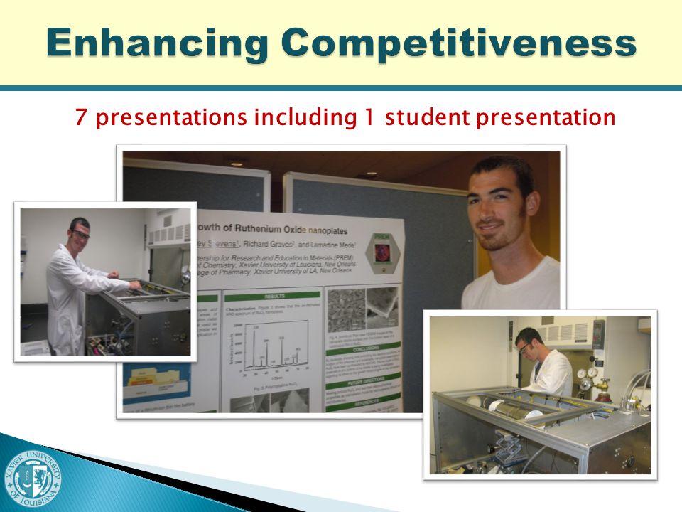 7 presentations including 1 student presentation