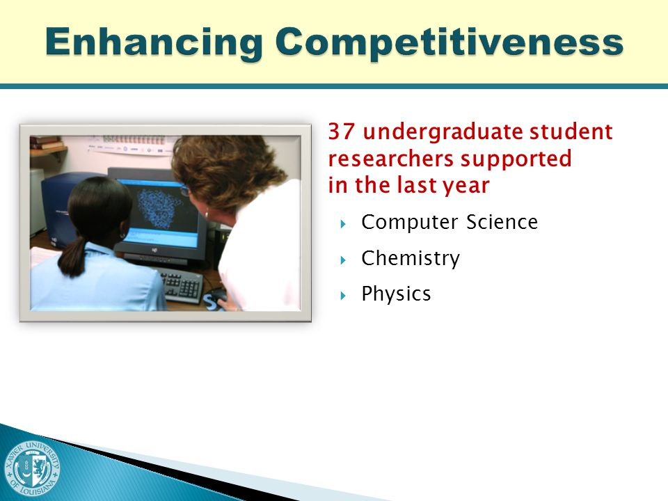 37 undergraduate student researchers supported in the last year  Computer Science  Chemistry  Physics