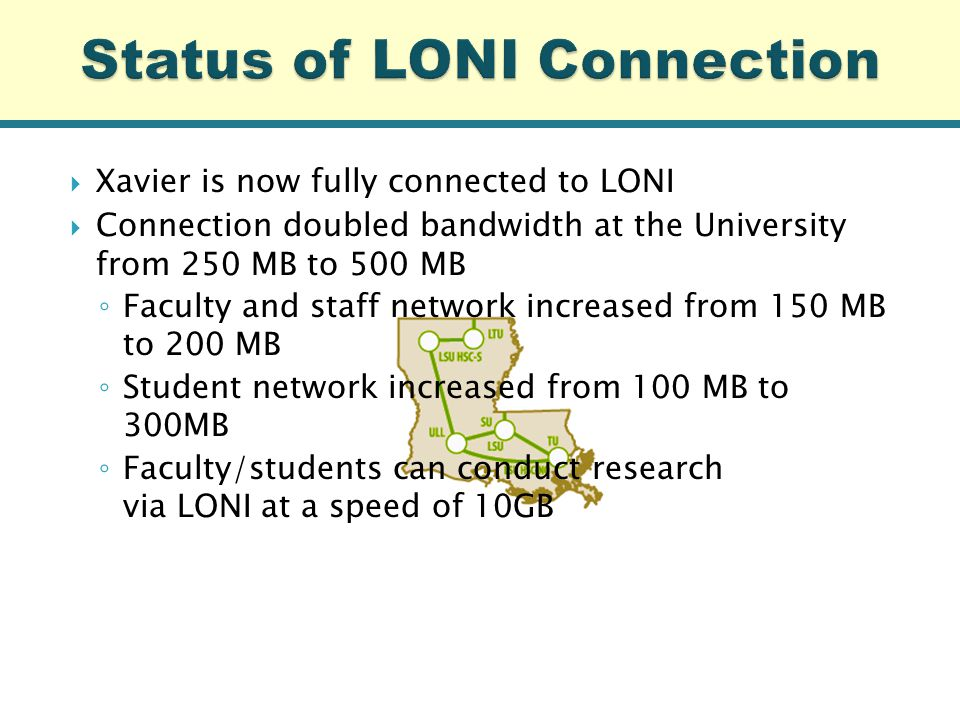  Xavier is now fully connected to LONI  Connection doubled bandwidth at the University from 250 MB to 500 MB ◦ Faculty and staff network increased from 150 MB to 200 MB ◦ Student network increased from 100 MB to 300MB ◦ Faculty/students can conduct research via LONI at a speed of 10GB