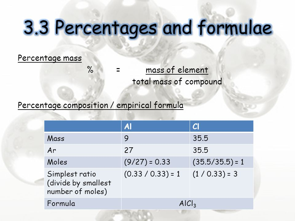 Percentage mass % = mass of element total mass of compound Percentage composition / empirical formula AlCl Mass935.5 Ar2735.5 Moles(9/27) = 0.33(35.5/