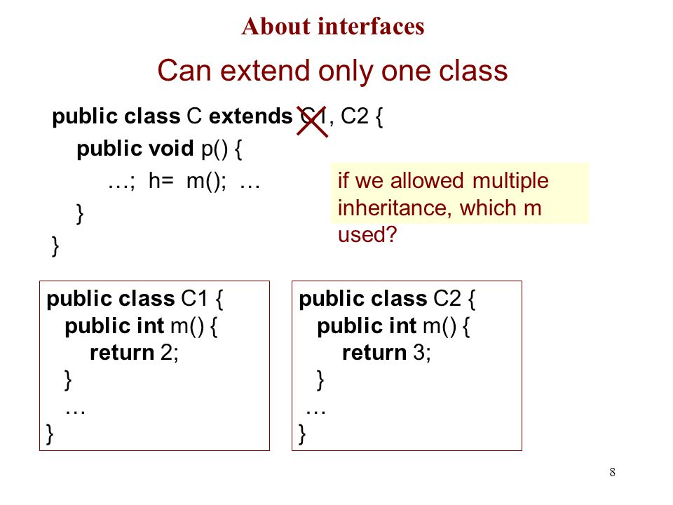 8 Can extend only one class public class C extends C1, C2 { public void p() { …; h= m(); … } public class C1 { public int m() { return 2; } … } public class C2 { public int m() { return 3; } … } if we allowed multiple inheritance, which m used.