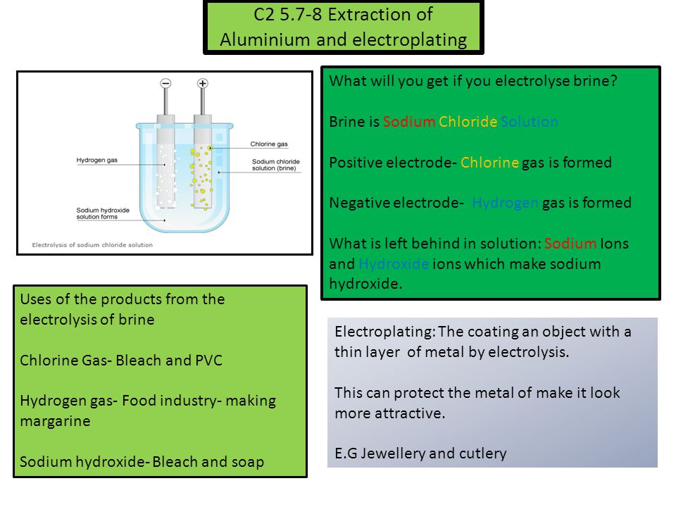 chlorine gas essay