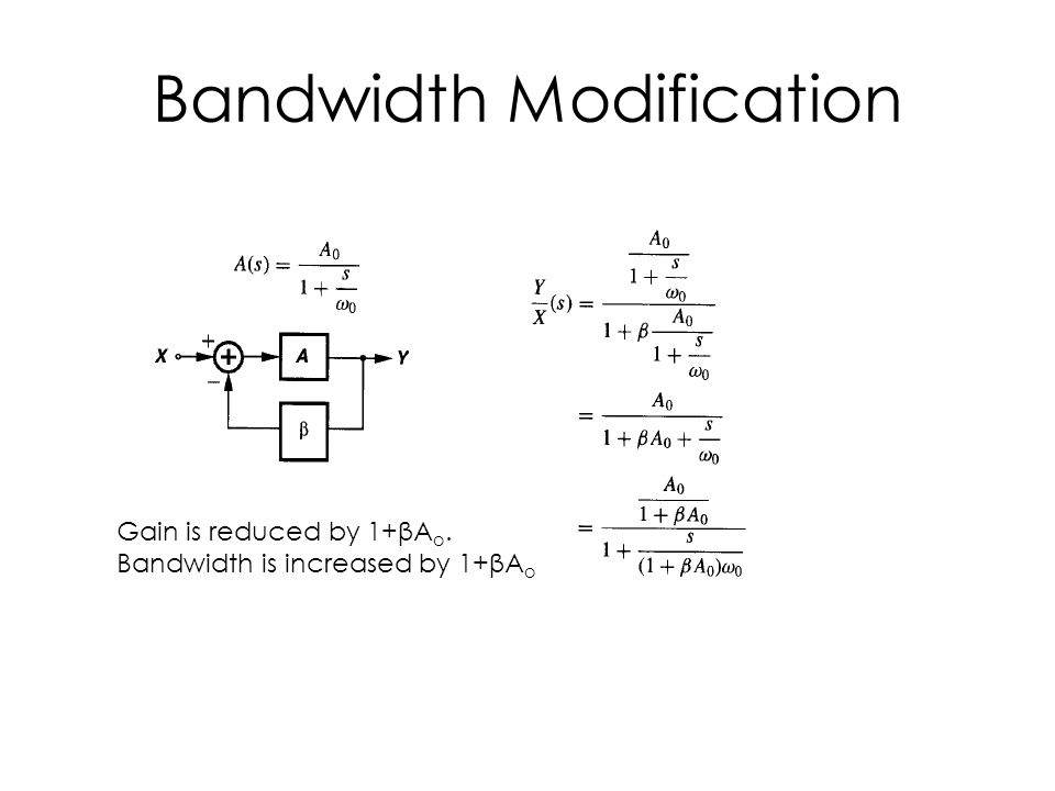 Bandwidth Modification Gain is reduced by 1+βA o. Bandwidth is increased by 1+βA o