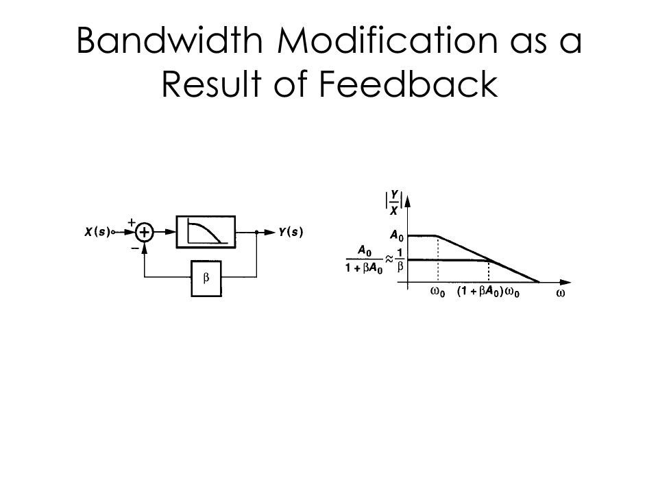 Bandwidth Modification as a Result of Feedback