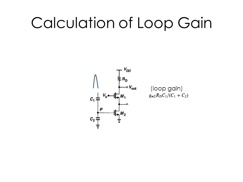 Calculation of Loop Gain (loop gain)
