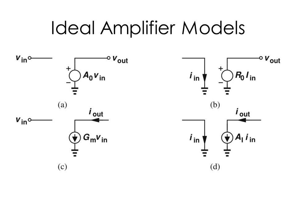 Ideal Amplifier Models