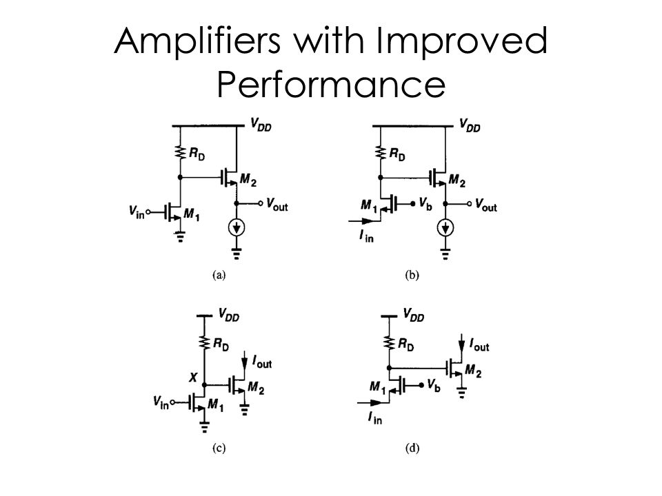 Amplifiers with Improved Performance