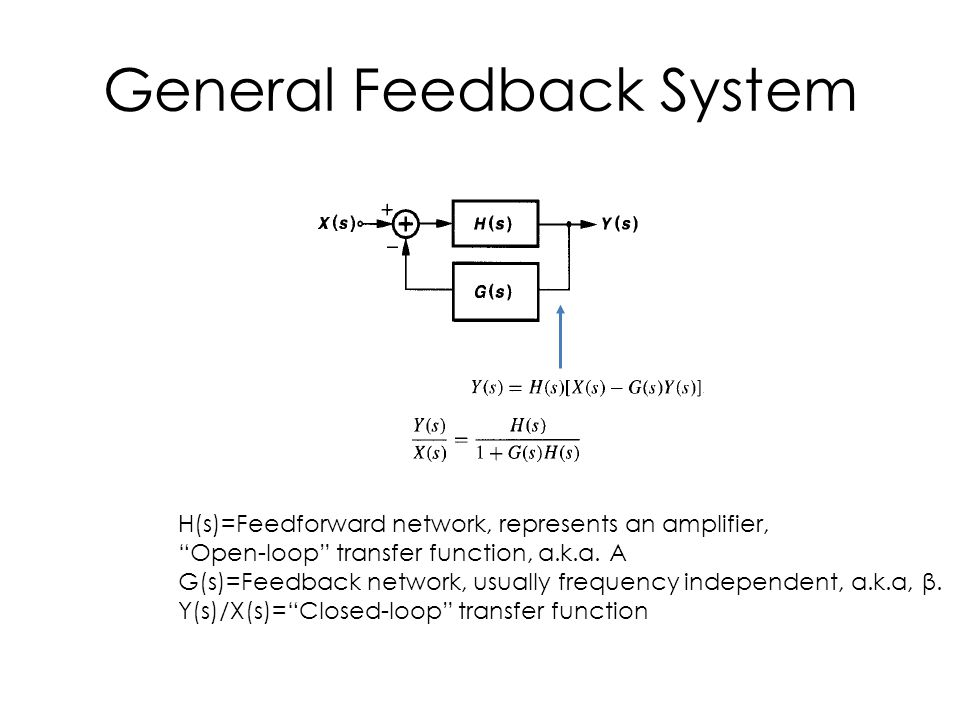 Behavior of a well-designed Negative Feedback System The error term is minimized.