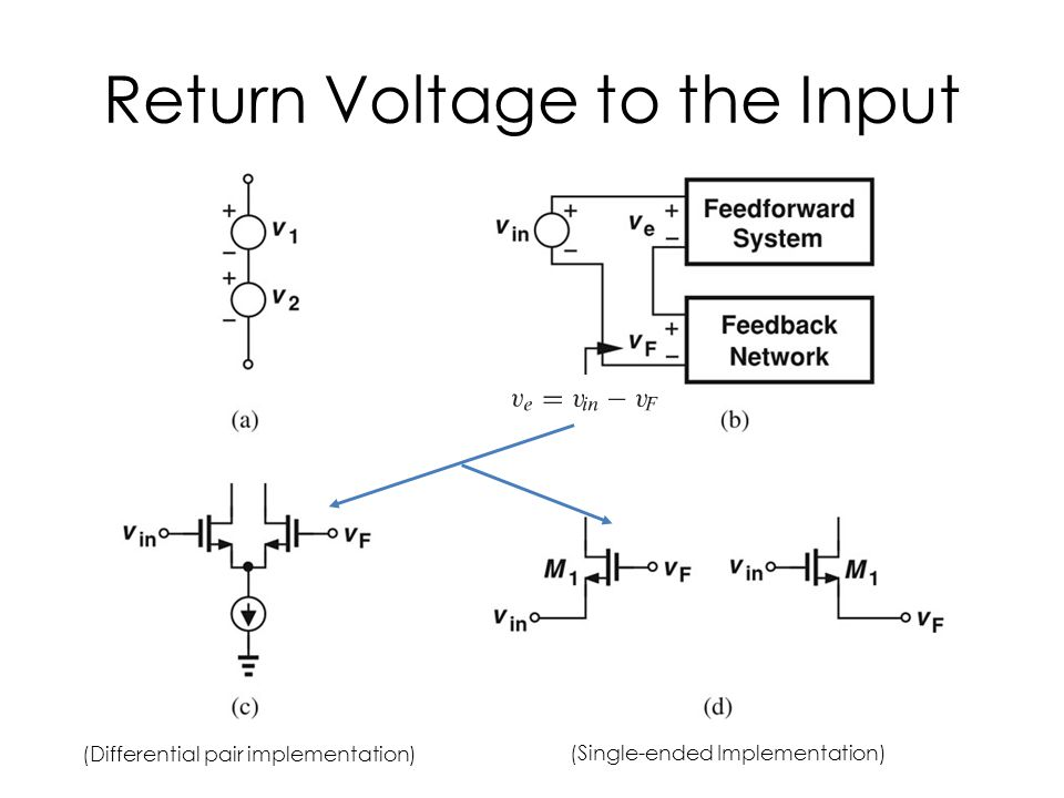 Return Voltage to the Input (Differential pair implementation) (Single-ended Implementation)