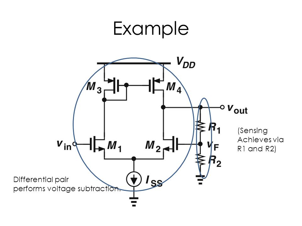 Example Differential pair performs voltage subtraction. (Sensing Achieves via R1 and R2)