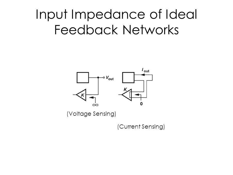 Input Impedance of Ideal Feedback Networks (Voltage Sensing) (Current Sensing)