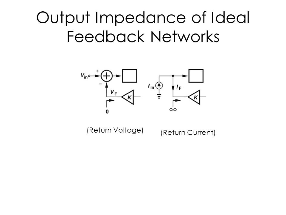 Output Impedance of Ideal Feedback Networks (Return Voltage) (Return Current)
